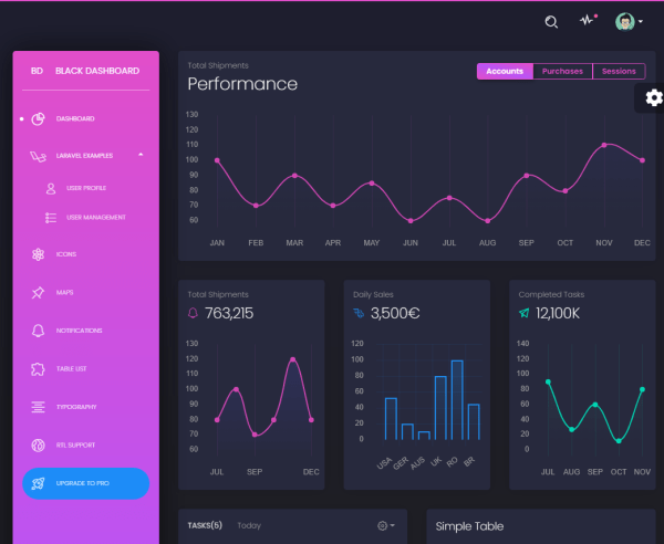 black Laravel admin panel template