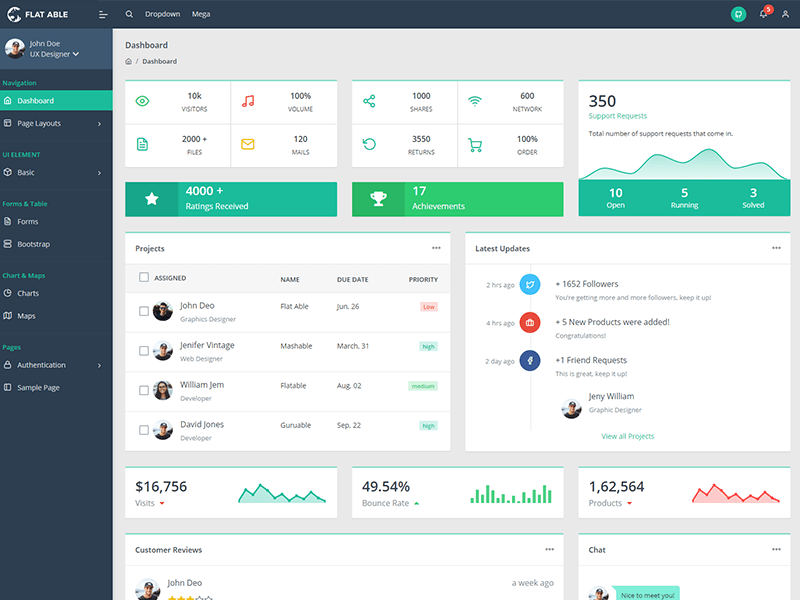 Free best bootstrap templates