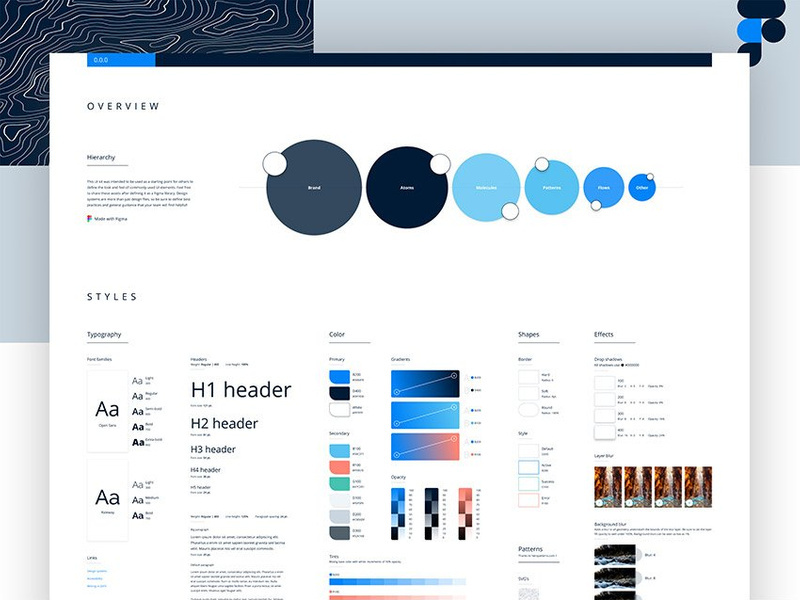 Free Figma Design System