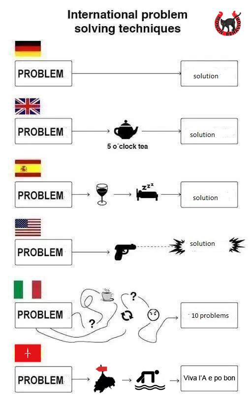 problem solving triestin