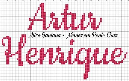 Artur Henrique