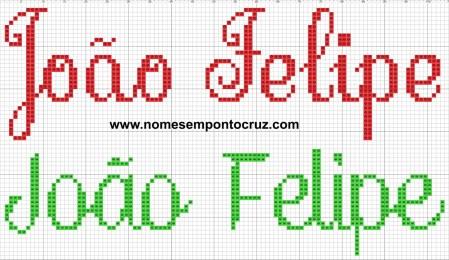 Joao Felipe
