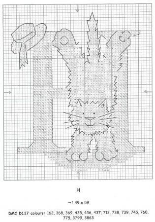 Alfabeto Gatos DMC marmalade cats 10