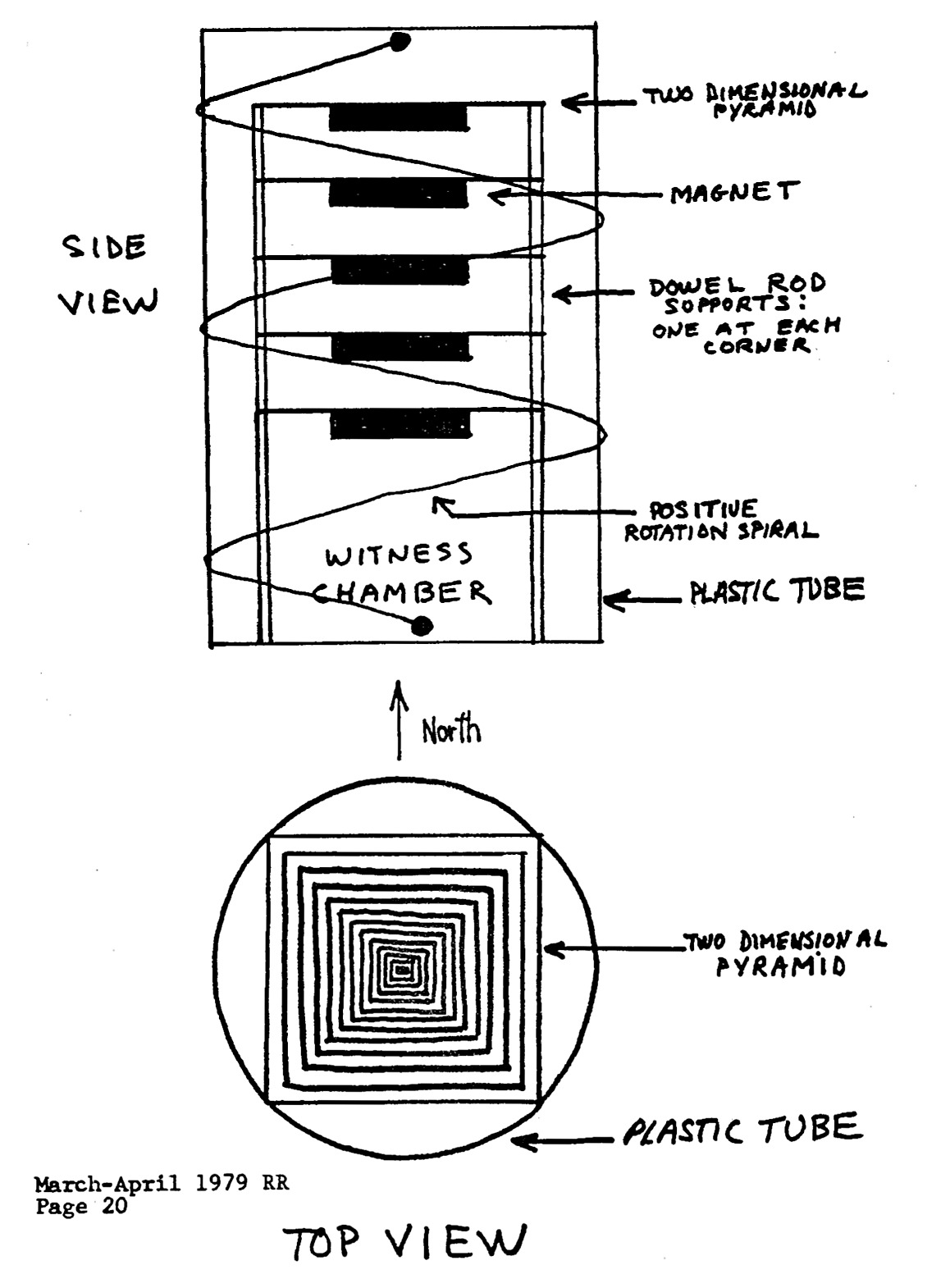A Self Powered Psychotronic Generator By Robert Hoffman