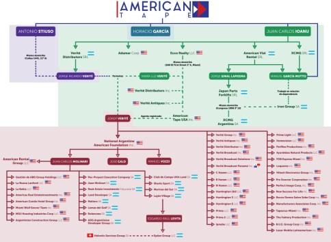 American Tape Borderperiodismo