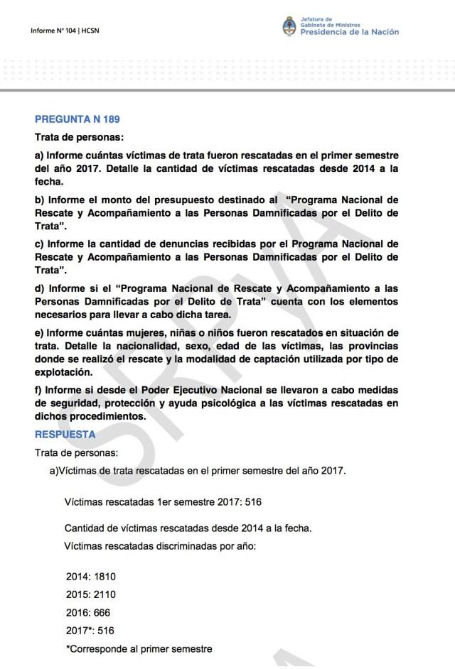 La respuesta de Marcos Peña, en su informe 104.