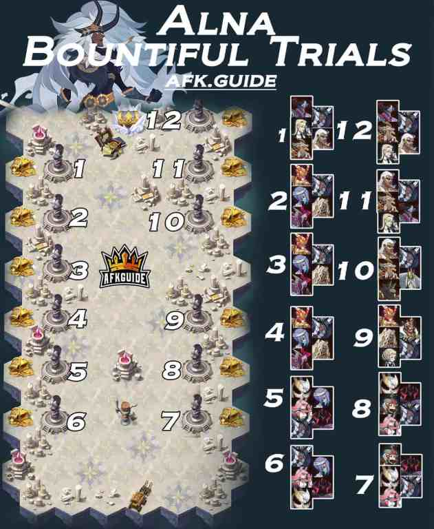 alna bountiful trial guide