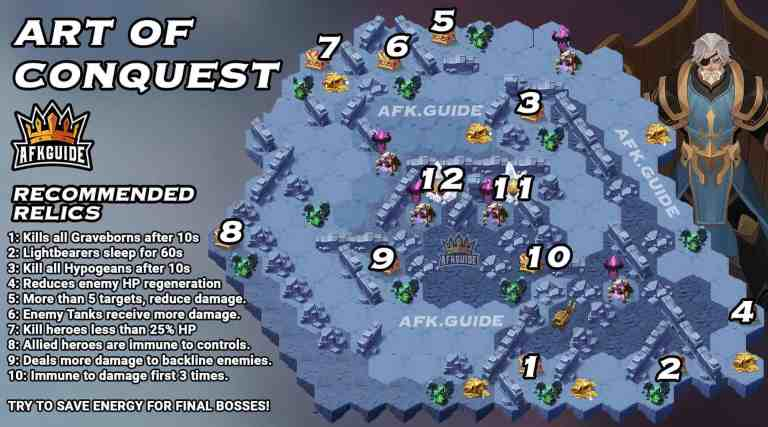 art of conquest map guide
