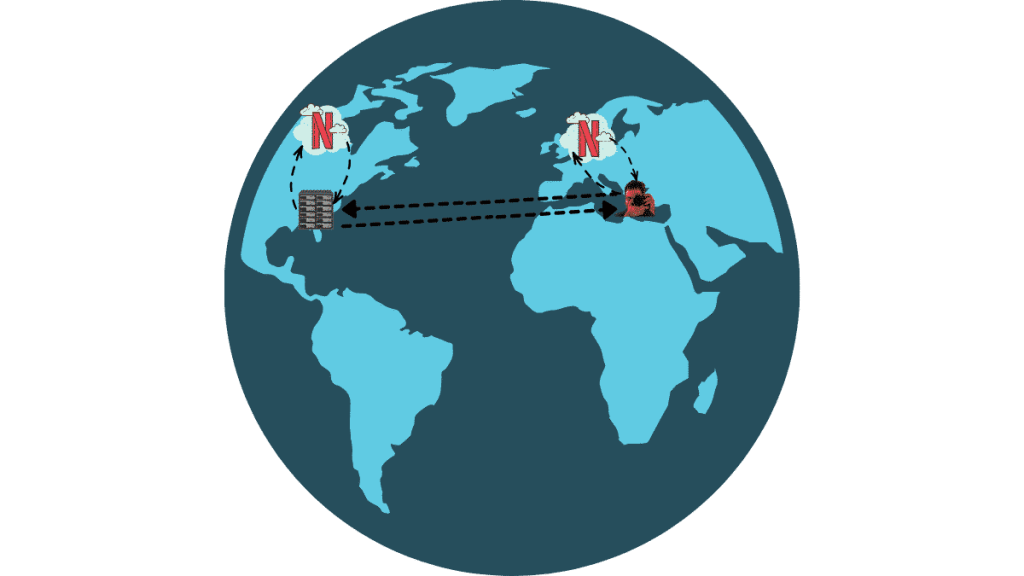 Connecting to Netflix with and without a VPN