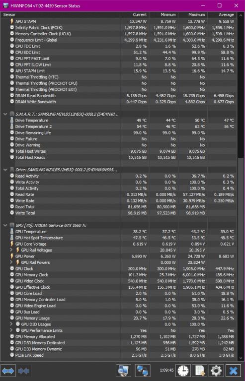 HWiNFO GPU memory allocated