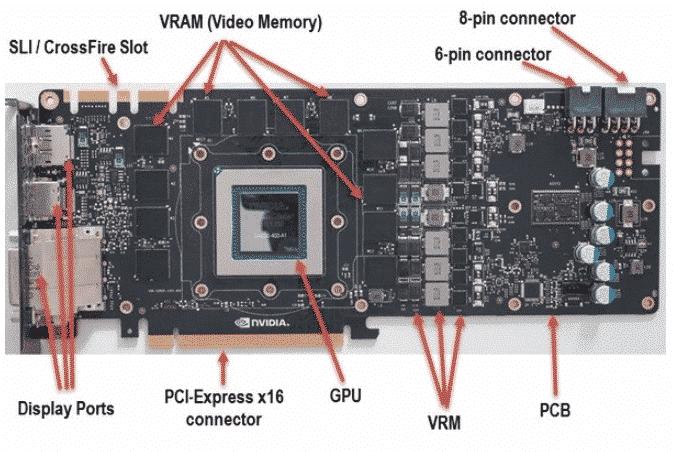 graphics card pcb vram gpu ports vrm
