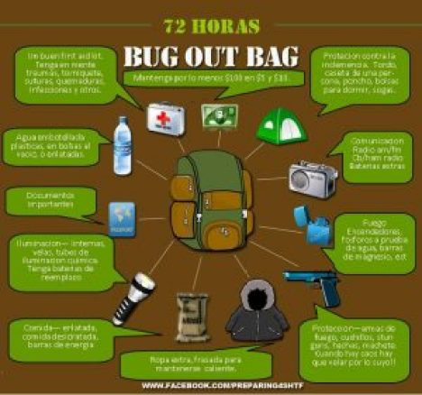 72Hr Bug Out Bag 2