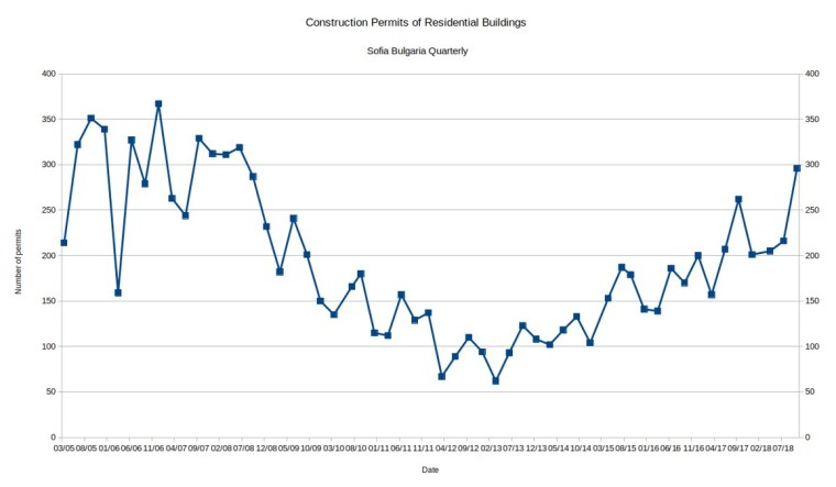 Constructionpermits.jpg