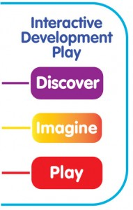 SVAN Discover-Imagine-Play-191x300