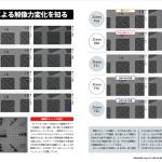 SAMYANG 21mm F1.4 ED AS UMC CS 解像力チェックテスト 実写チャート結果