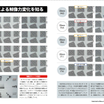 SAMYANG(サムヤン) AF50mm F1.4 FE 解像力チェックテスト 実写チャート結果