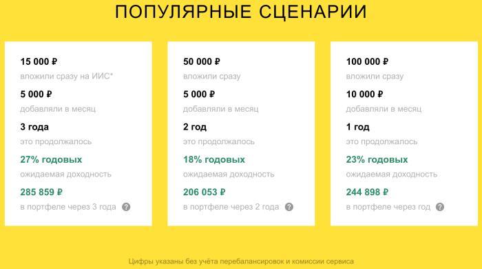 Яндекс Yammi и его потрясающие комиссии