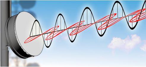 polarizacion cruzada antena