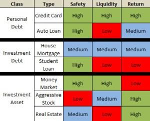 Investment Spreadsheet Comparison
