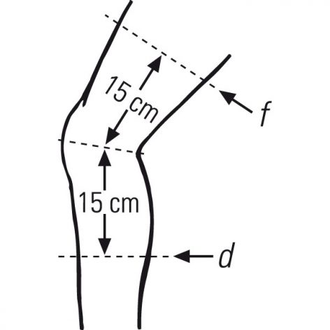 d, f measurement point