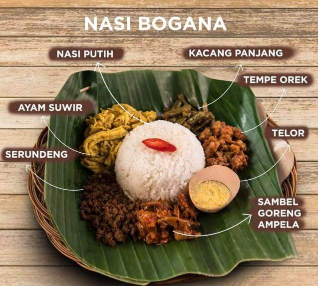 Makanan Khas Tegal Nasi Bogana