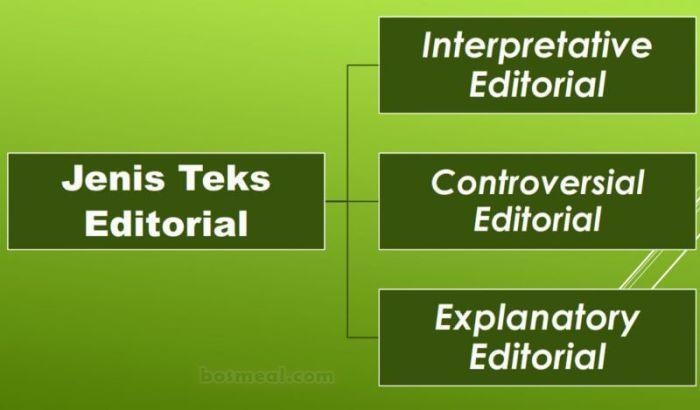 Contoh Teks Editorial Jenis Teks Editorial