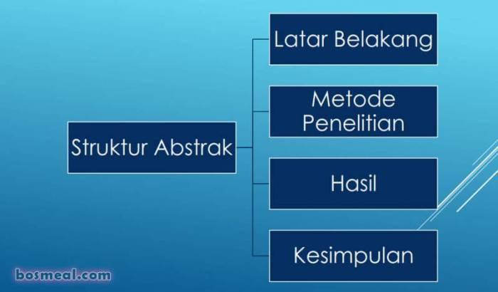 Contoh Abstrak Struktur Abstrak