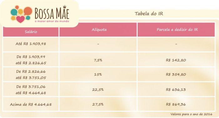 tabela IR 2016
