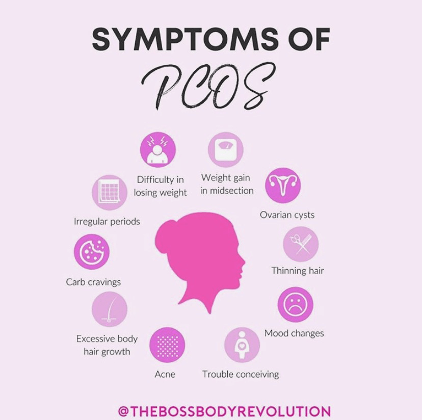 symptoms of pcos