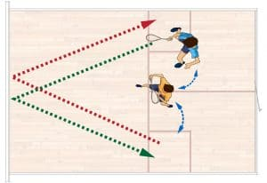 Alternating T Position Service Box Drills for two 2