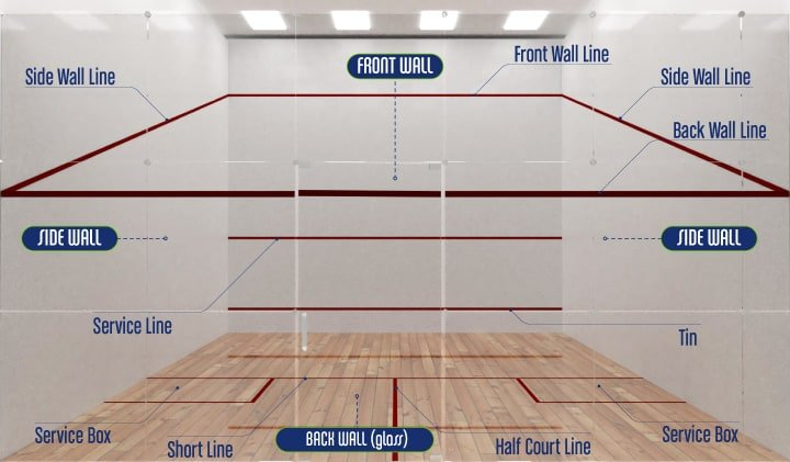 Lines Parts Squash Court