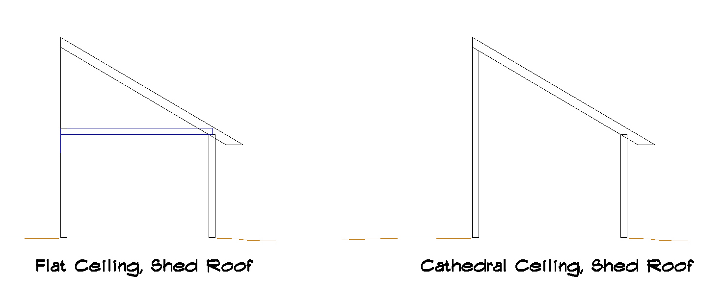 What Is A Cathedral Ceiling And Why Would Your Porch Or Sunroom Want One Suburban Boston Decks And Porches Blog