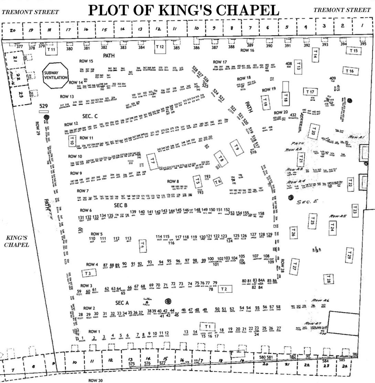 KING'S CHAPEL PLOT