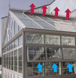 ventilation-invernaderos
