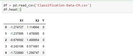 Loading data for confusion matrix