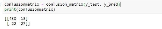scikit-learn default confusion matrix print