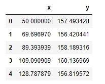 Random Forest Regression Data Load