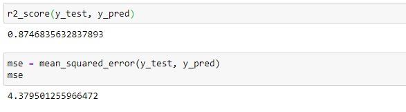 Random Forest Regression Model Evaluation