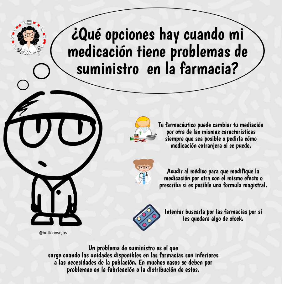 qué-hago-si-mi-medicación-no-está-en-la-farmacia