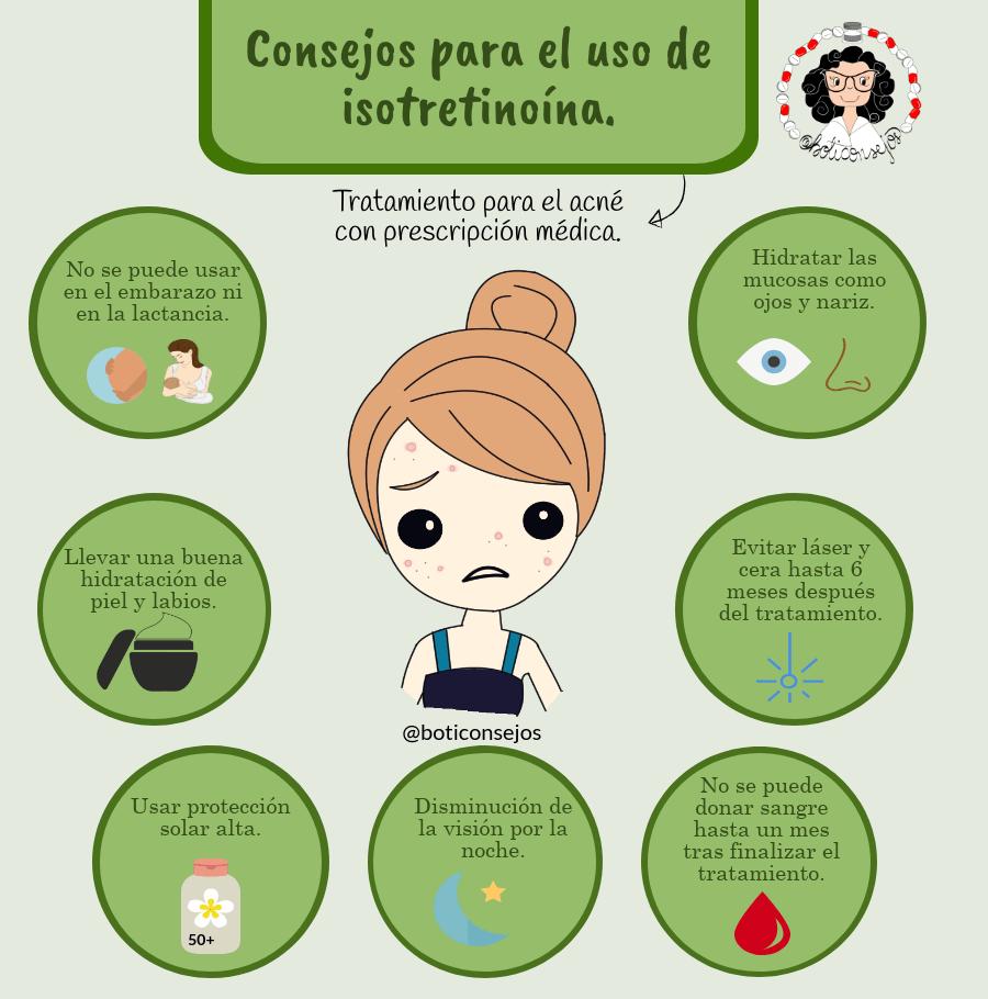 Consejos para el uso de isotretinoina para el acné