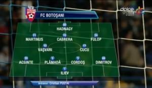 Viitorul- FC Botosani2