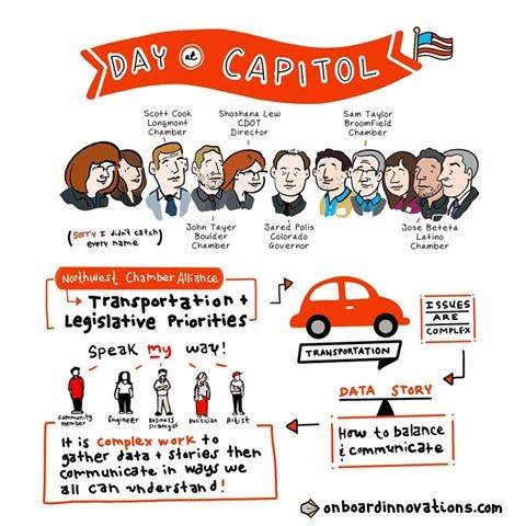 Illustration of Day at the Capitol