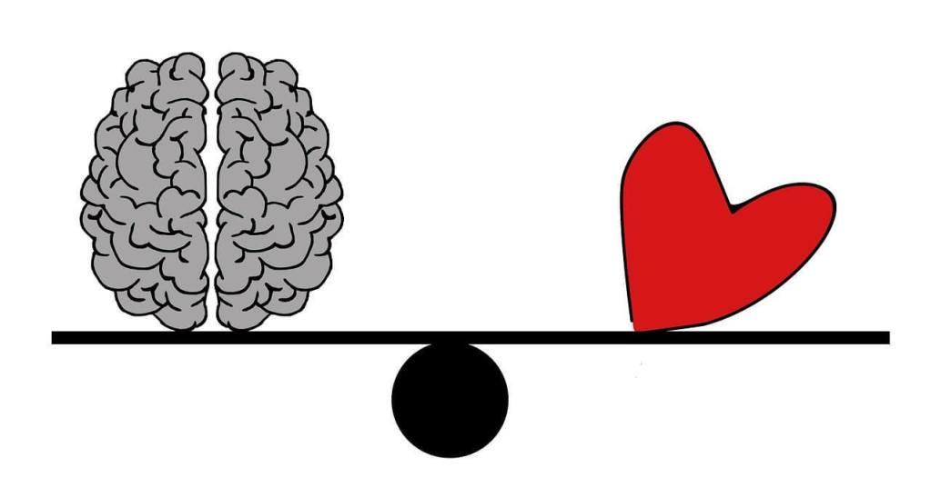 Équilibre coeur logique Test de personnalité MBTI