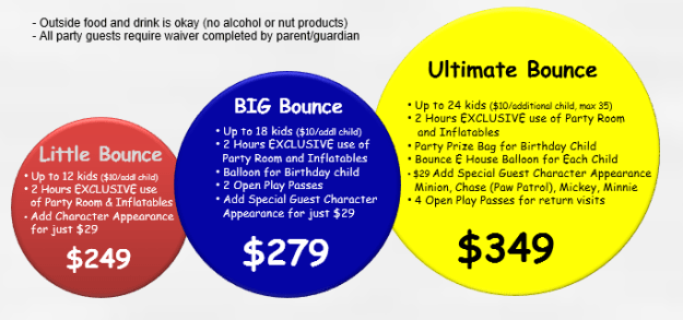kids party package prices Tacoma
