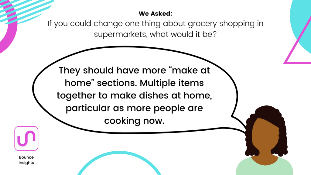 "Infographic of the response ""They should have more ""make at home"" sections. Mulltiple items together to make dishes at home, particular as more people are cooking now."" to the question ""If you could change on thing about grocery shopping in supermarkets, what would it be?"""