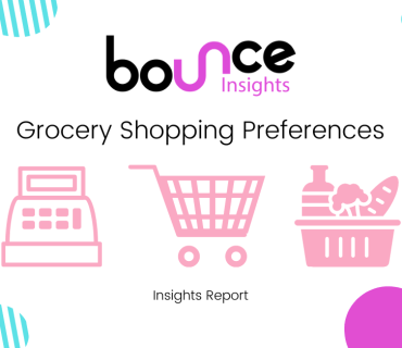 Bounce Insights Grocery Shopping Preferences Blog Post Featured Image v1