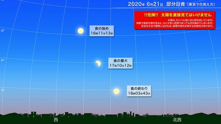 【2020年6月21日】部分日食が見られるのは何時何分から?次は何年後?