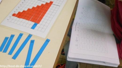 Mémoriser les tables d'addition activité Montessori