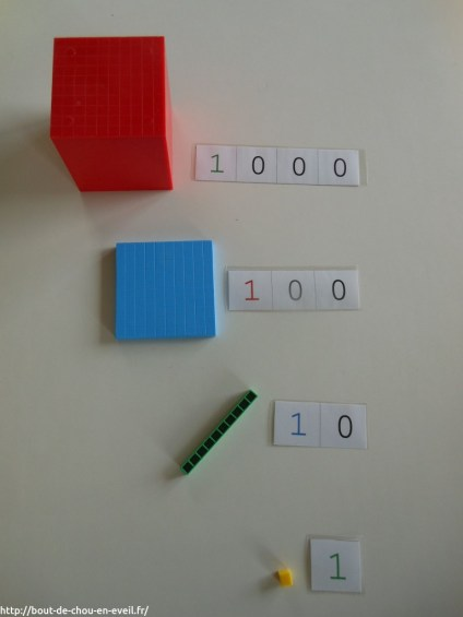 Activité Montessori sur les nombres 1, 10, 100 et 1000