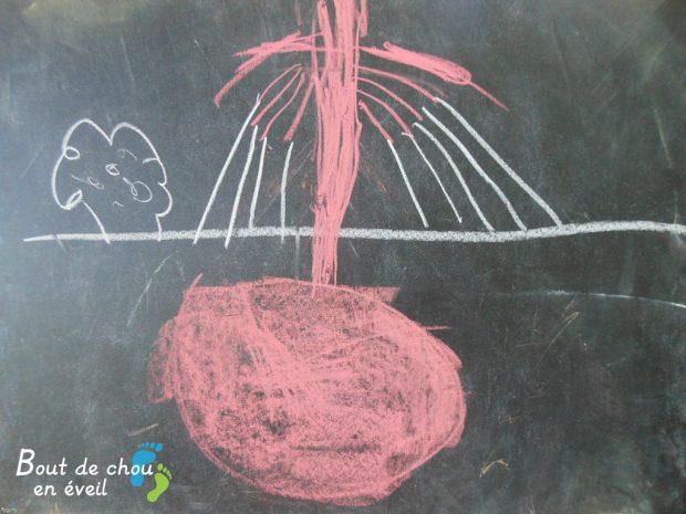Activités Montessori volcans